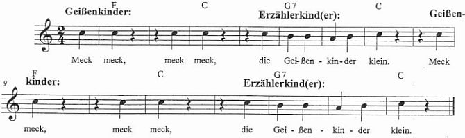 Der Wolf Und Die Sieben Geißlein Kinder Musical